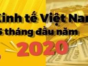 Kinh tế Việt Nam 5 tháng đầu năm 2020