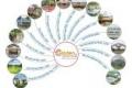 - Kim Oanh mở bán dự án lớn siêu HOT tại tam phước-Biên Hòa. Giá chỉ 600 triệu/nền
