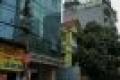 Chính chủ vỡ nợ bán nhà mặt phố Cầu Giấy – Kinh doanh vô địch