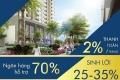 CHỈ 1,6TỶ SỞ HỮU CH SMART HOME Q7 SAIGON RIVERSIDE, 1,6 TỶ/CĂN CK 3.5-18% - 0903.066.813