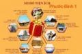 Bán đất giá rẻ tại thị trường ĐỒNG NAI