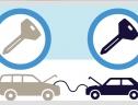 Kỹ năng kích bình ô tô và phanh xe đúng cách