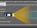 Lane Tracing Assist - Hệ thống theo dấu làn đường