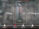 Hơn 10 năm lận đận của cao ốc Saigon One Tower