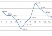 CPI tháng 12 tăng 0,21%