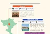 Infographic: Những dự án bất động sản của nữ tỷ phú Nguyễn Thị Phương Thảo