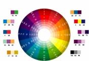 Nguyên tắc phối màu cho tổ ấm