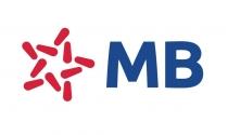 MBBank hỗ trợ cho vay dự án Picity High Park Quận 12