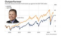 5 triết lý đầu tư đánh bại thị trường chứng khoán của quỹ đầu tư Amana Growth Fund