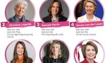 Điểm mặt 10 phụ nữ quyền lực nhất thế giới năm 2020