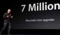 Những con số đáng kinh ngạc về Apple