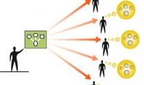 6 bí quyết tăng lòng trung thành của khách hàng