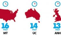 Infographic -  Tác động của mạng xã hội đến tiếp thị
