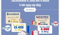 Thực lực Sacombank và Southern Bank trước ngày sáp nhập
