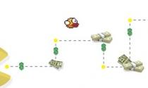 Thị trường game Việt Nam: Trò chơi 6.000 tỷ