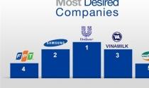 5 nhà tuyển dụng được yêu thích nhất 2014