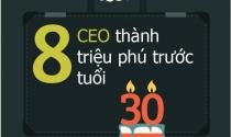 8 CEO thành triệu phú trước tuổi 30