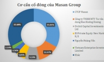 """Masan Group và """"độc chiêu"""" từ cổ tức đến ESOP"""