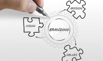 Văn hóa kỷ luật - chìa khóa xây dựng thương hiệu