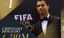 Cristiano Ronaldo giàu đến mức nào?