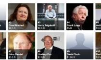 """Cuộc đời """"kín tiếng"""" của nữ tỷ phú giàu nhất Australia"""