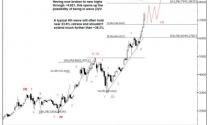 Goldman Sachs đưa ra dự báo cho nhà đầu tư Bitcoin