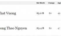 Việt Nam sẽ có thêm tỷ phú USD trên bảng xếp hạng của Forbes?