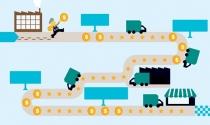 Quản trị rủi ro trong chuỗi cung ứng