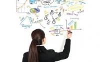 Một nhóm khởi nghiệp cần có những nhân tố nào?