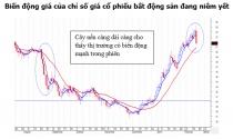 """Cổ phiếu bất động sản giảm mạnh sau sự kiện """"bầu Kiên"""" đúng 6 tháng"""