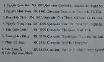 """Hà Tĩnh: Lập danh sách """"ma"""" để chia chác khu đất """"vàng"""" ở trung tâm thành phố (Kỳ 3)"""