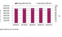 Thị trường văn phòng Tp.HCM sẽ khởi sắc trong năm 2013?