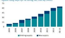 Thị trường căn hộ 2013: Khó vẫn hoàn khó