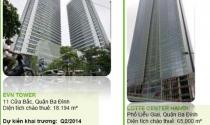 Thị trường văn phòng HN: Tiếp tục dư cung trong 9 năm nữa