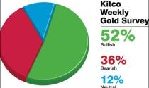 Căng thẳng Nga và Ukraine sẽ đẩy giá vàng tăng mạnh tuần sau?