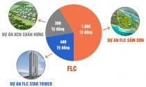 Infographic: Điểm mặt những DN bất động sản tăng vốn chóng mặt