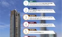 6 điểm nhấn của tòa tháp vừa bị thu giữ để xử lý nợ