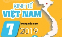 Infographic: Kinh tế Việt Nam 7 tháng đầu năm 2019 qua các con số