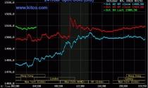 Gần 80% số chuyên gia dự đoán giá vàng sẽ tăng trong tuần tới