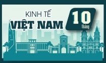 Infographic: Kinh tế Việt Nam 10 tháng năm 2019