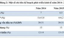 Dự báo thu hút vốn FDI năm 2014 -2015 sẽ tăng cao