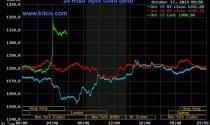 Mỹ chính thức thoát nguy cơ vỡ nợ, giá vàng tăng mạnh