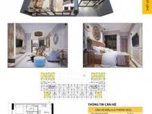 Chia sẻ cơ hội, bài toán đầu tư căn hộ Bcons Suối Tiên – Bcons Miền Đông -  LH Lâm Viên: 0931202076
