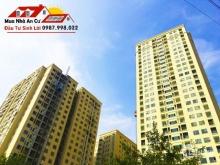 Giao nhà ngay Sổ Đỏ trao tay - 4 tòa Chung cư cầu Mai Động - 20 triệu/ m2 - ký kết trực tiếp CĐT