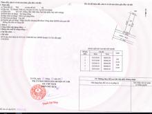 Kẹt tiền bán gấp 107m2 đất thổ cư MT Nguyễn Thị Lắng, sổ riêng, sang tên ngay