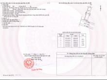 Tôi chính chủ cần bán lô đất 109m2 đường 12m Nguyễn Thị Lắng, Thổ Cư, Sổ Riêng
