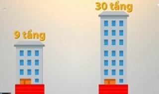 Doanh nghiệp BĐS gặp khó vì thiếu hướng dẫn xây 3 tầng hầm
