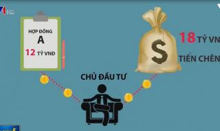 Nhà phố thương mại bán chênh hàng chục tỷ đồng: Chủ đầu tư nói gì?