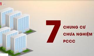Nguy hiểm rình rập từ các chung cư không đảm bảo an toàn PCCC