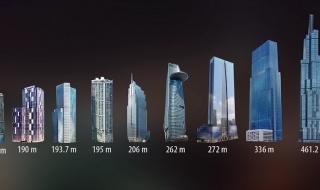 9 tòa nhà cao nhất Việt Nam
